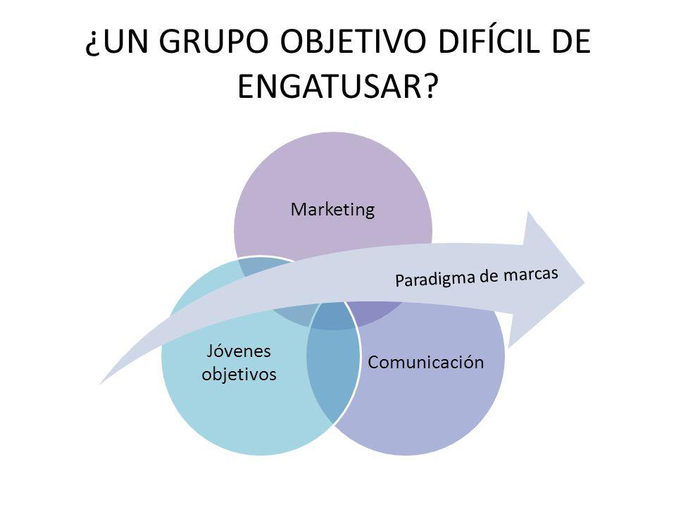 ¿UN GRUPO OBJETIVO DIFÍCIL DE ENGATUSAR? Marketing Comunicación Jóvenes objetivos Paradigma de marcas