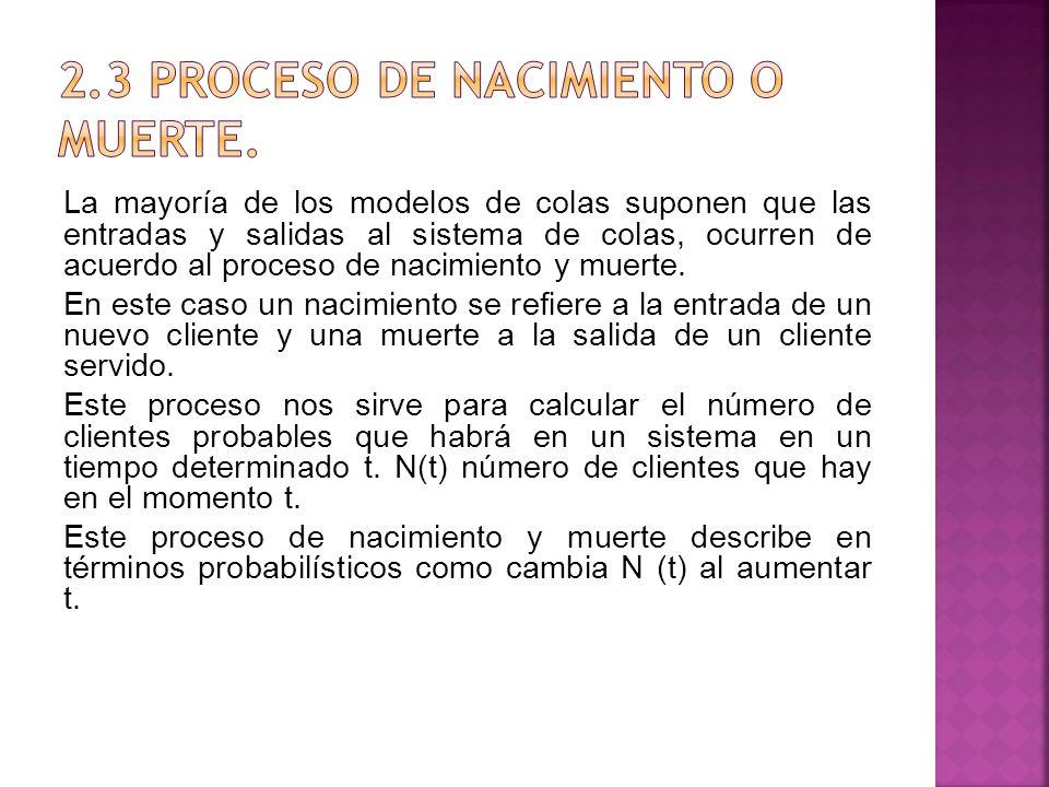 La mayoría de los modelos de colas suponen que las entradas y salidas al sistema de colas, ocurren de acuerdo al proceso de nacimiento y muerte. En es