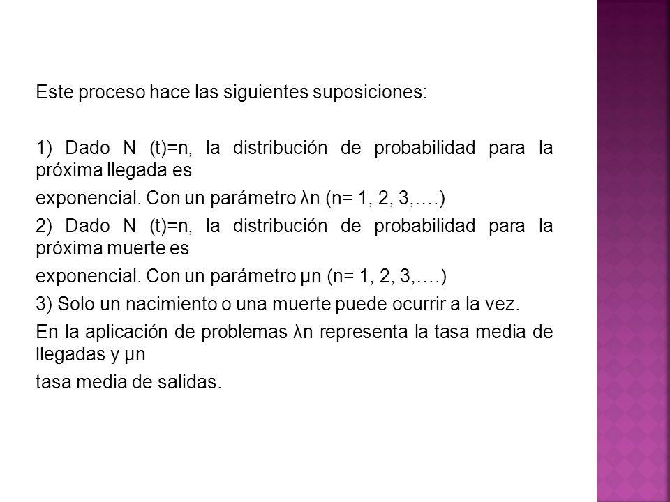 Este proceso hace las siguientes suposiciones: 1) Dado N (t)=n, la distribución de probabilidad para la próxima llegada es exponencial. Con un parámet