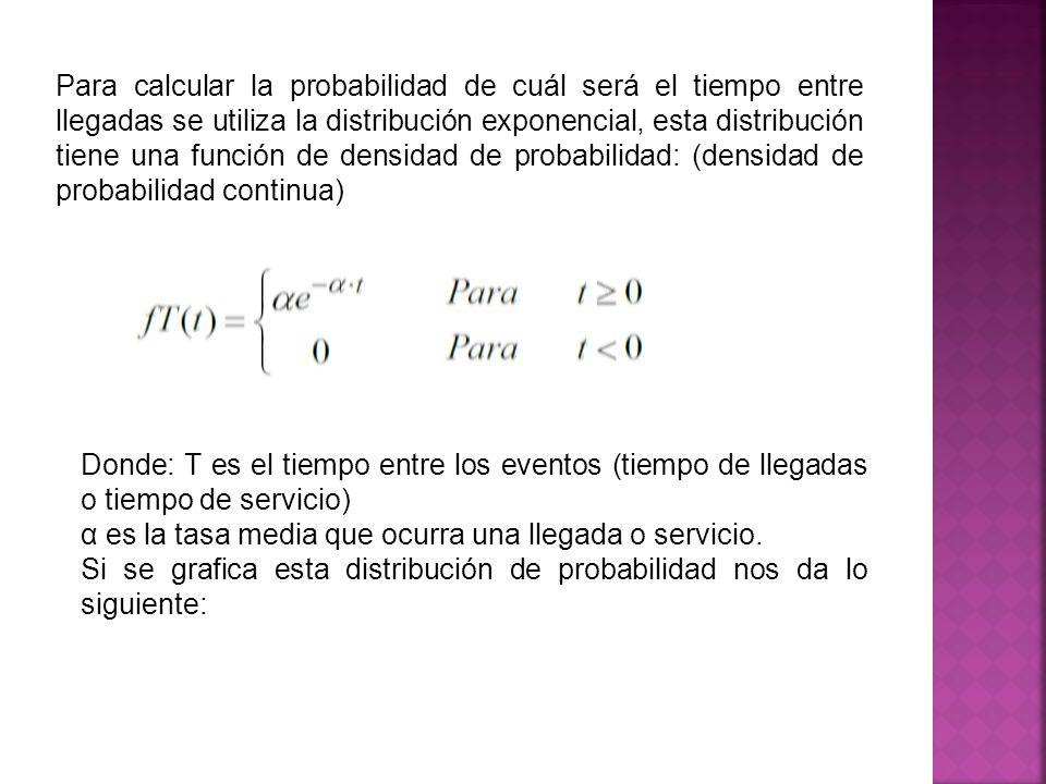 Para calcular la probabilidad de cuál será el tiempo entre llegadas se utiliza la distribución exponencial, esta distribución tiene una función de den