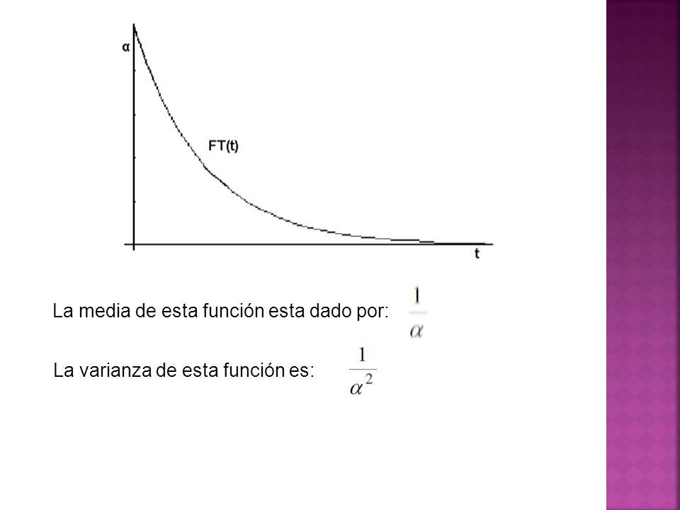 La media de esta función esta dado por: La varianza de esta función es: