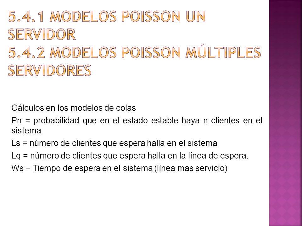 Cálculos en los modelos de colas Pn = probabilidad que en el estado estable haya n clientes en el sistema Ls = número de clientes que espera halla en
