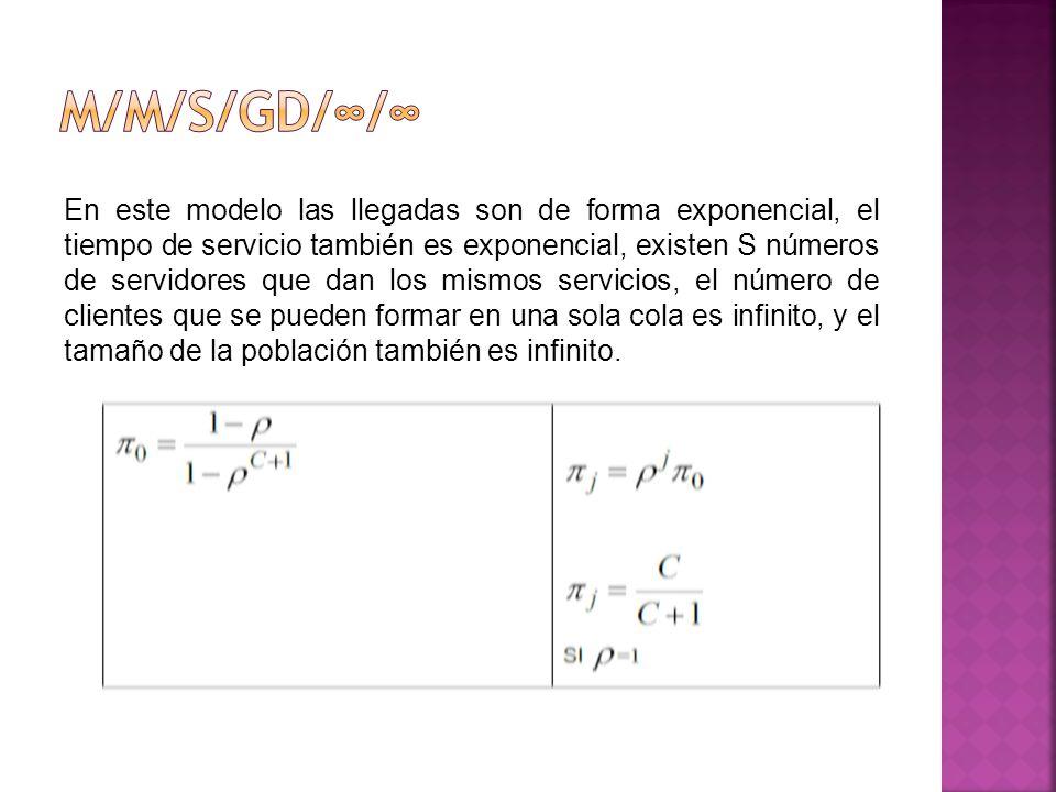En este modelo las llegadas son de forma exponencial, el tiempo de servicio también es exponencial, existen S números de servidores que dan los mismos
