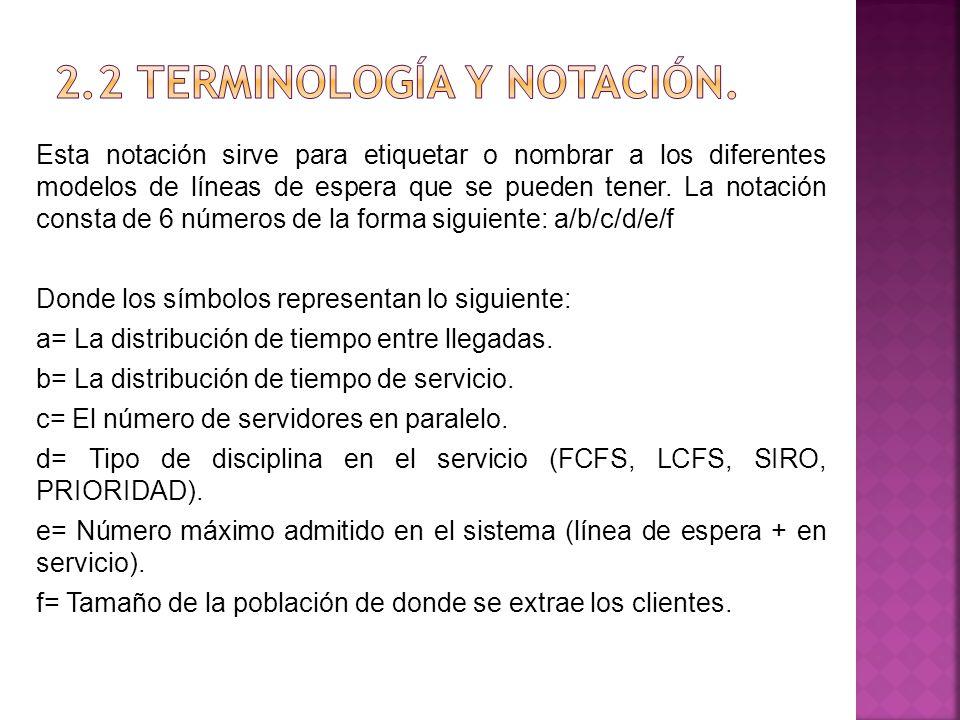 Esta notación sirve para etiquetar o nombrar a los diferentes modelos de líneas de espera que se pueden tener. La notación consta de 6 números de la f