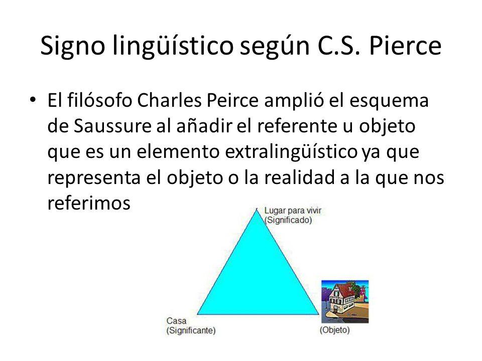 Signo lingüístico según C.S. Pierce El filósofo Charles Peirce amplió el esquema de Saussure al añadir el referente u objeto que es un elemento extral