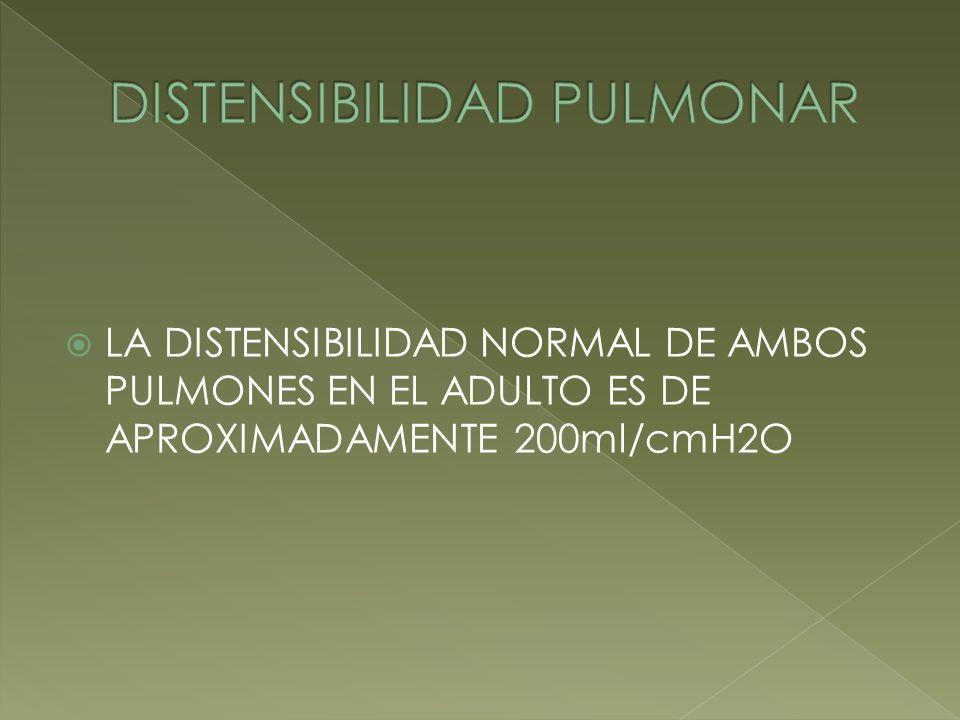 LA DISTENSIBILIDAD NORMAL DE AMBOS PULMONES EN EL ADULTO ES DE APROXIMADAMENTE 200ml/cmH2O