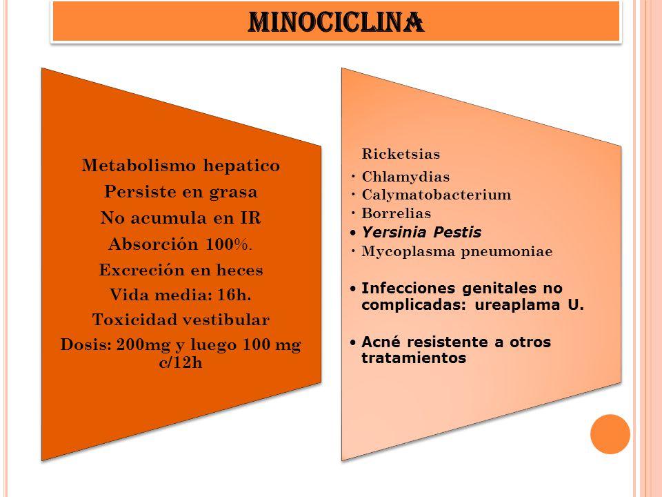 Metabolismo hepatico Persiste en grasa No acumula en IR Absorción 100 %. Excreción en heces Vida media: 16h. Toxicidad vestibular Dosis: 200mg y luego