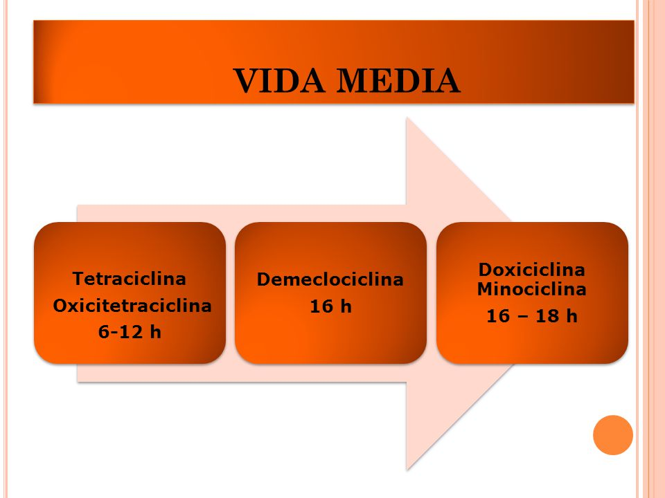 VIDA MEDIA Tetraciclina Oxicitetraciclina 6-12 h Demeclociclina 16 h Doxiciclina Minociclina 16 – 18 h