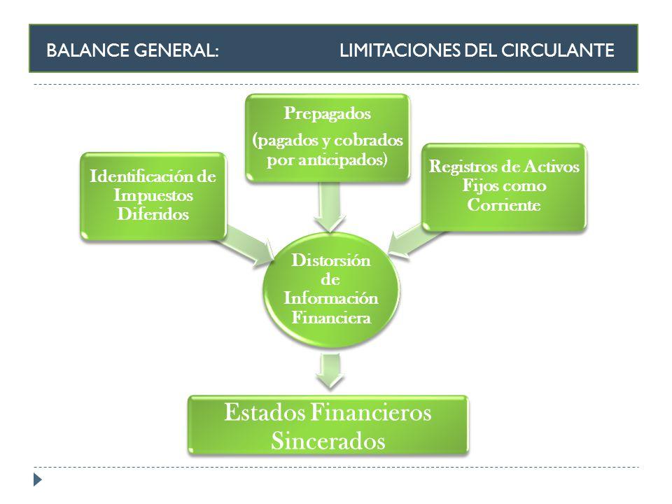 BALANCE GENERAL: LIMITACIONES DEL CIRCULANTE Distorsión de Información Financiera Identificación de Impuestos Diferidos Prepagados (pagados y cobrados