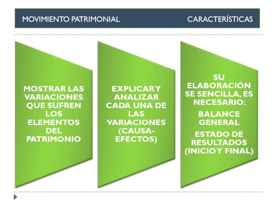 MOVIMIENTO PATRIMONIAL CARACTERÍSTICAS MOSTRAR LAS VARIACIONES QUE SUFREN LOS ELEMENTOS DEL PATRIMONIO EXPLICAR Y ANALIZAR CADA UNA DE LAS VARIACIONES