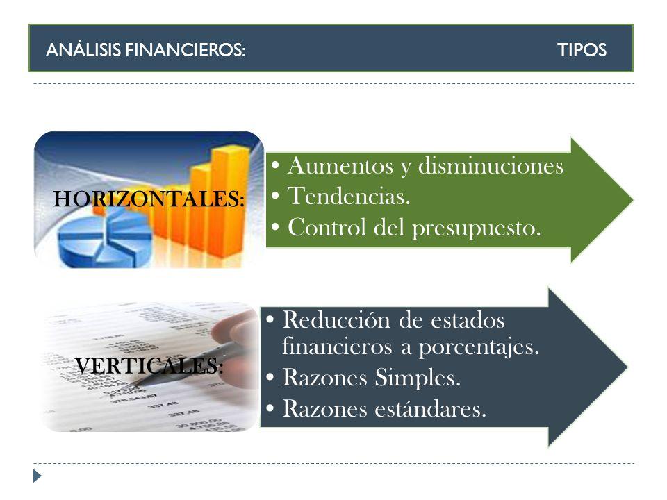Aumentos y disminuciones Tendencias. Control del presupuesto. HORIZONTALES: Reducción de estados financieros a porcentajes. Razones Simples. Razones e