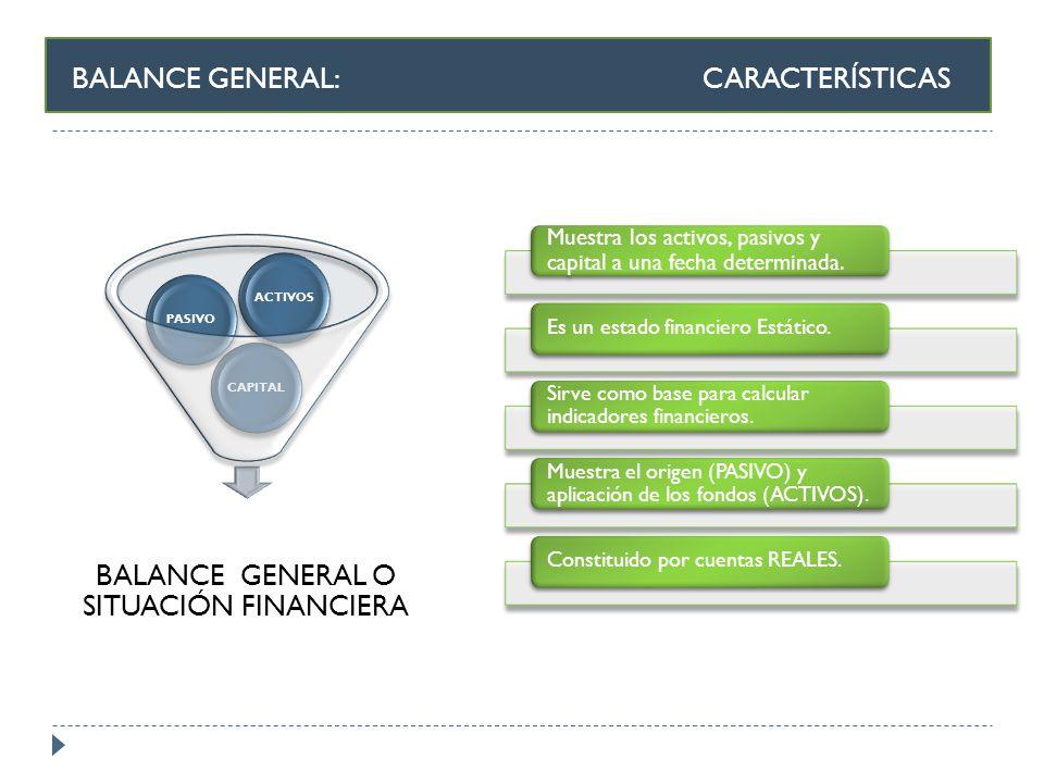 BALANCE GENERAL: CARACTERÍSTICAS Muestra los activos, pasivos y capital a una fecha determinada. Es un estado financiero Estático. Sirve como base par