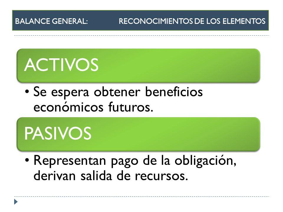 BALANCE GENERAL: RECONOCIMIENTOS DE LOS ELEMENTOS ACTIVOS Se espera obtener beneficios económicos futuros. PASIVOS Representan pago de la obligación,