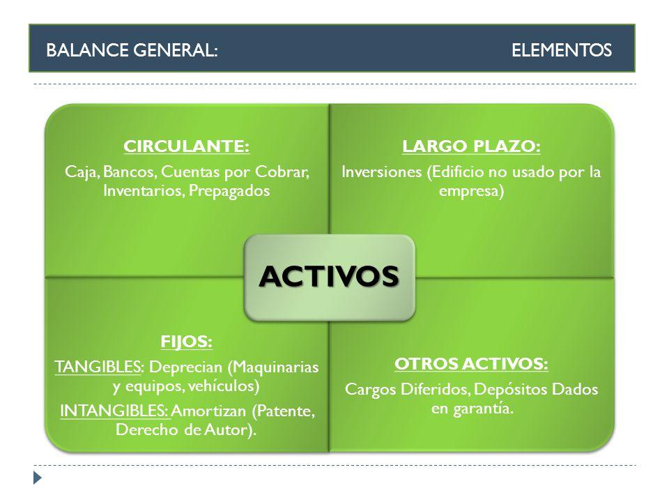 MOVIMIENTO PATRIMONIAL CARACTERÍSTICAS MOSTRAR LAS VARIACIONES QUE SUFREN LOS ELEMENTOS DEL PATRIMONIO EXPLICAR Y ANALIZAR CADA UNA DE LAS VARIACIONES (CAUSA- EFECTOS) SU ELABORACIÓN SE SENCILLA, ES NECESARIO: BALANCE GENERAL ESTADO DE RESULTADOS (INICIO Y FINAL)