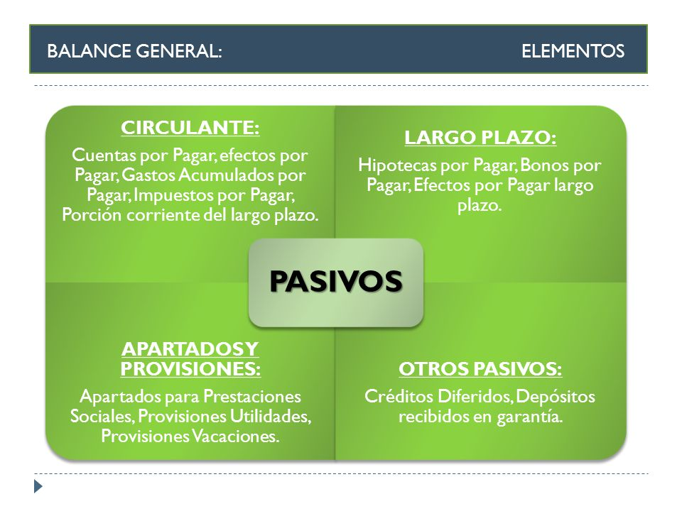 BALANCE GENERAL: ELEMENTOS CIRCULANTE: Cuentas por Pagar, efectos por Pagar, Gastos Acumulados por Pagar, Impuestos por Pagar, Porción corriente del l