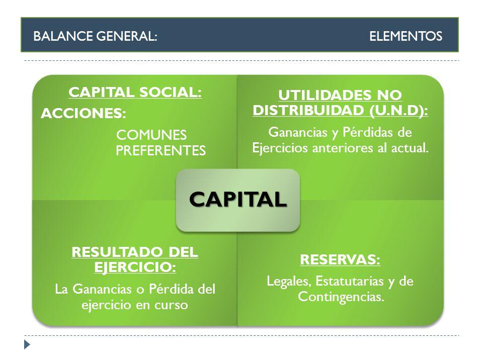 BALANCE GENERAL: ELEMENTOS CAPITAL SOCIAL: ACCIONES: COMUNES PREFERENTES UTILIDADES NO DISTRIBUIDAD (U.N.D): Ganancias y Pérdidas de Ejercicios anteri