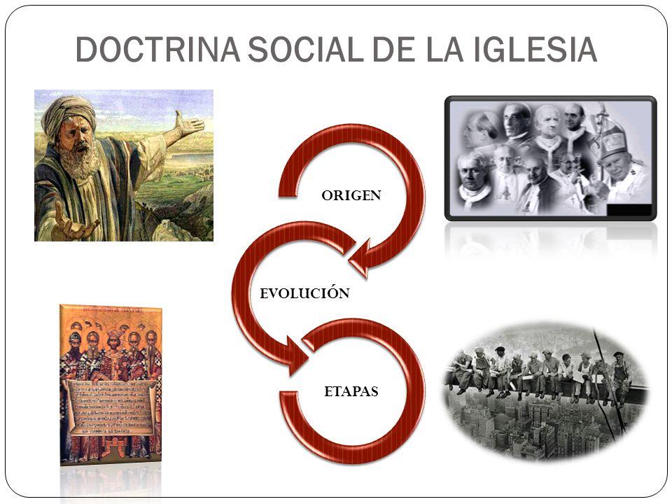 DOCTRINA SOCIAL DE LA IGLESIA ORIGEN EVOLUCIÓN ETAPAS