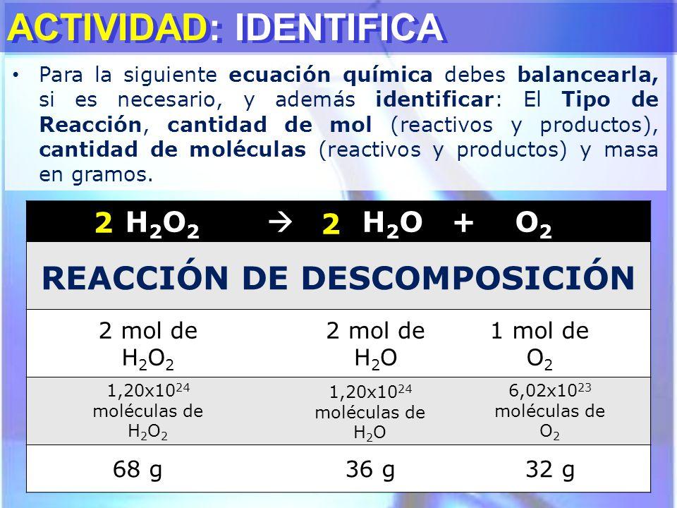 ACTIVIDAD: IDENTIFICA H 2 O 2 H 2 O + O 2 REACCIÓN DE DESCOMPOSICIÓN 2 mol de H 2 O 2 2 mol de H 2 O 1 mol de O 2 1,20x10 24 moléculas de H 2 O 2 1,20
