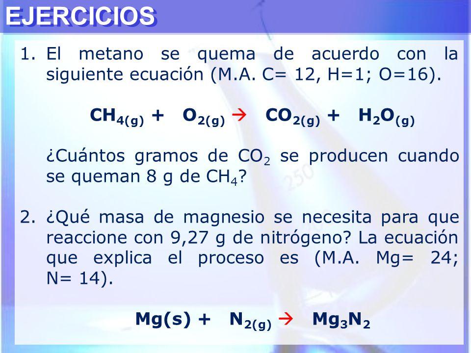 EJERCICIOS 1.El metano se quema de acuerdo con la siguiente ecuación (M.A. C= 12, H=1; O=16). CH 4(g) + O 2(g) CO 2(g) + H 2 O (g) ¿Cuántos gramos de
