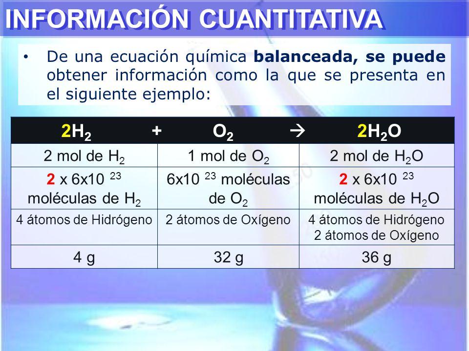 INFORMACIÓN CUANTITATIVA De una ecuación química balanceada, se puede obtener información como la que se presenta en el siguiente ejemplo: 2H 2 + O 2