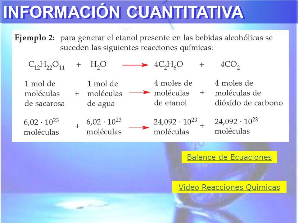 INFORMACIÓN CUANTITATIVA Balance de Ecuaciones Vídeo Reacciones Químicas