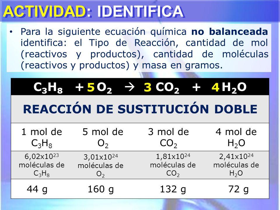 ACTIVIDAD: IDENTIFICA Para la siguiente ecuación química no balanceada identifica: el Tipo de Reacción, cantidad de mol (reactivos y productos), canti
