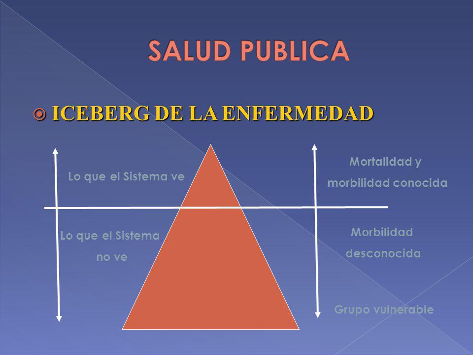 TRIADA ECOLOGICA Agente Huésped Medio Ambiente