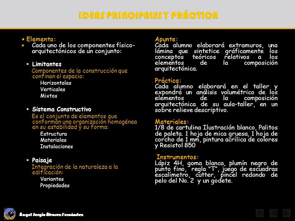 Ángel Sergio Álvarez Fernández Elemento: Cada uno de los componentes físico- arquitectónicos de un conjunto: Limitantes Componentes de la construcción