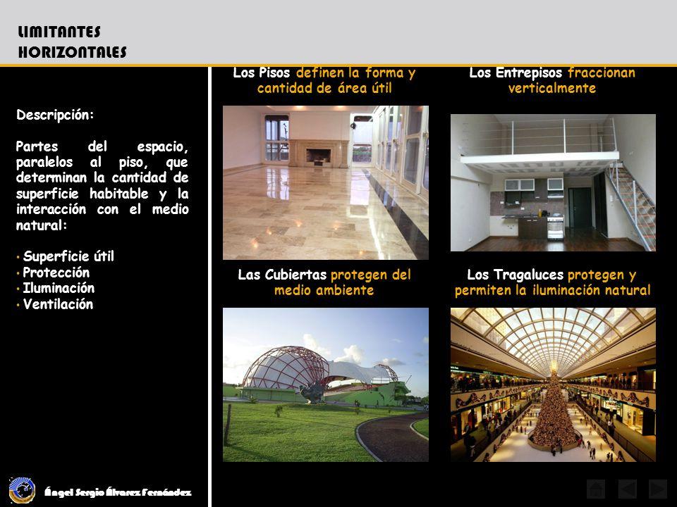 Ángel Sergio Álvarez Fernández LIMITANTES HORIZONTALES Descripción: Partes del espacio, paralelos al piso, que determinan la cantidad de superficie ha