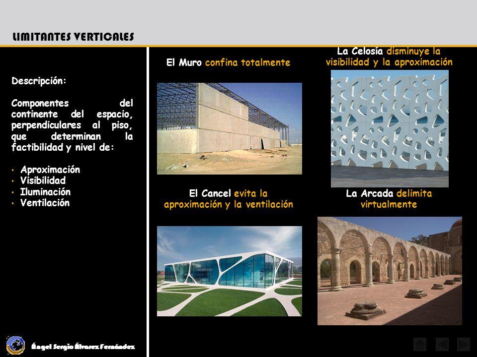 Ángel Sergio Álvarez Fernández LIMITANTES VERTICALES Descripción: Componentes del continente del espacio, perpendiculares al piso, que determinan la f