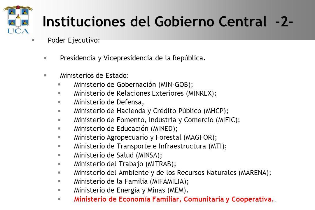 Poder Ejecutivo: Presidencia y Vicepresidencia de la República.