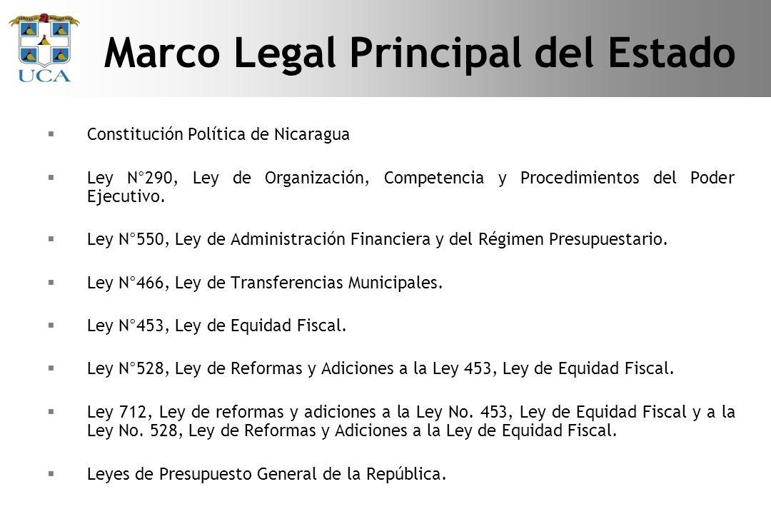Constitución Política de Nicaragua Ley N°290, Ley de Organización, Competencia y Procedimientos del Poder Ejecutivo.