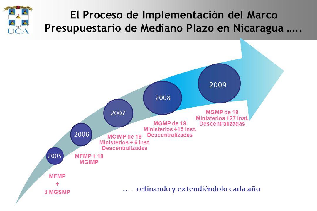 El Proceso de Implementación del Marco Presupuestario de Mediano Plazo en Nicaragua …..