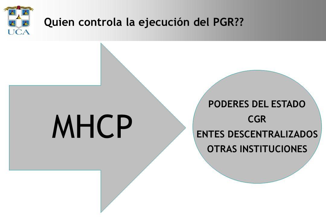 Quien controla la ejecución del PGR?.