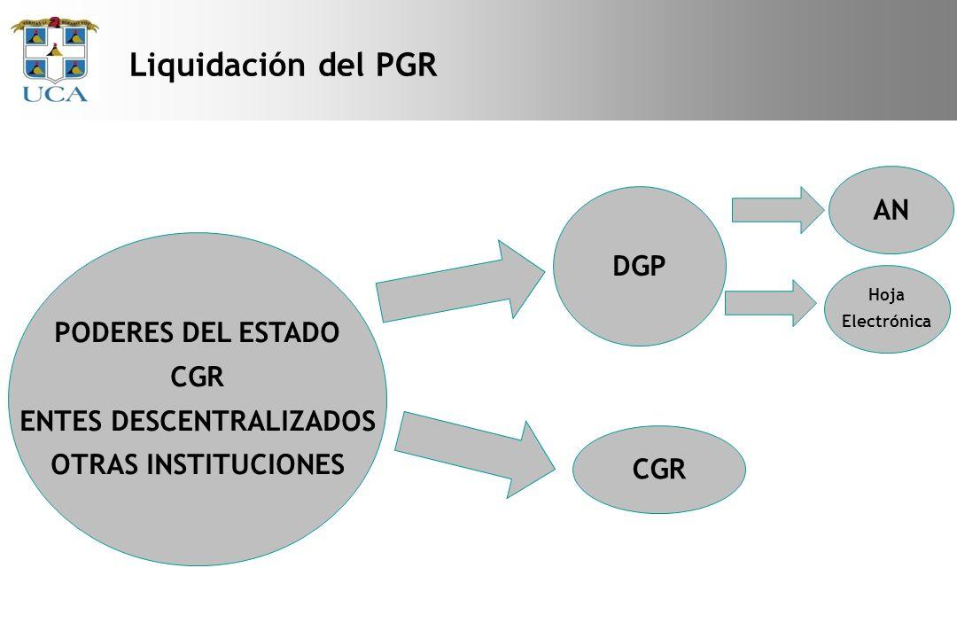 Liquidación del PGR PODERES DEL ESTADO CGR ENTES DESCENTRALIZADOS OTRAS INSTITUCIONES DGP CGR AN Hoja Electrónica