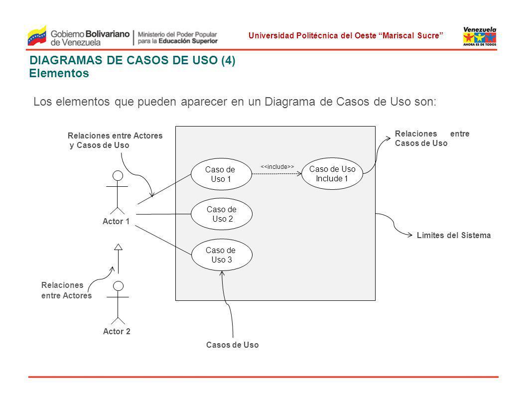 Universidad Politécnica del Oeste Mariscal Sucre DIAGRAMAS DE CASOS DE USO (4) Los elementos que pueden aparecer en un Diagrama de Casos de Uso son: E