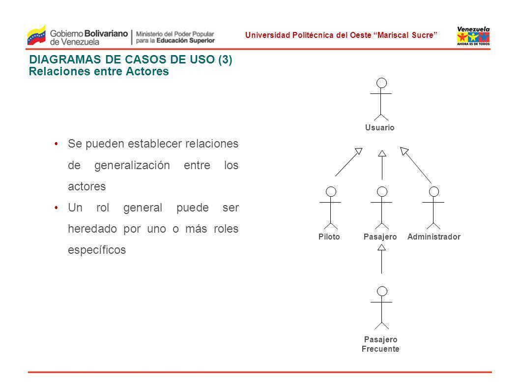 Universidad Politécnica del Oeste Mariscal Sucre Se pueden establecer relaciones de generalización entre los actores Un rol general puede ser heredado