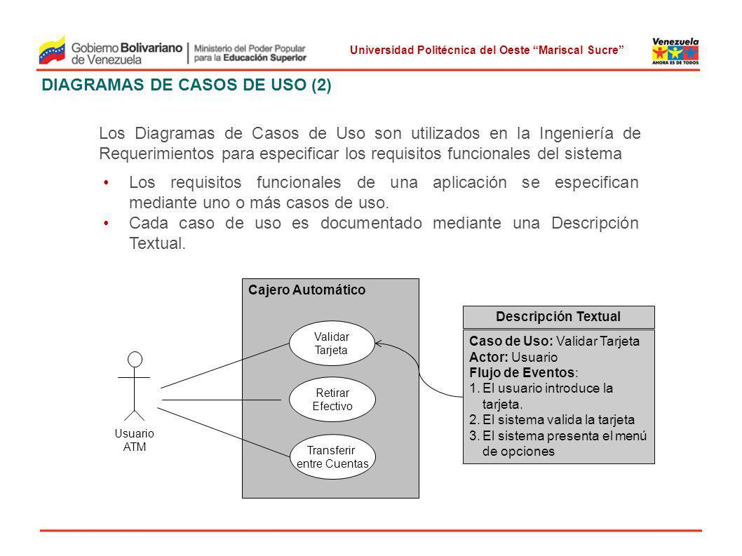 Universidad Politécnica del Oeste Mariscal Sucre DIAGRAMAS DE CASOS DE USO (3) Los Diagramas de Casos de Uso modelan: Los Actores del sistema Los Casos de Uso Las Relaciones entre Actores Las Relaciones entre Casos de Uso Las Relaciones de Comunicación entre Actores y Casos de Uso.