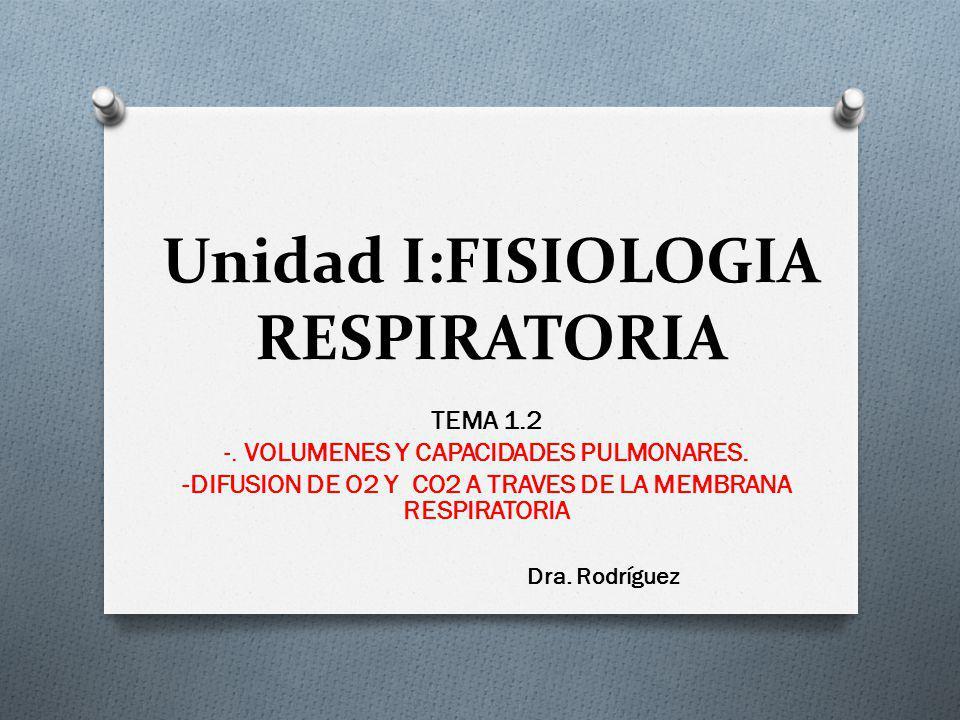 Unidad I:FISIOLOGIA RESPIRATORIA TEMA 1.2 -. VOLUMENES Y CAPACIDADES PULMONARES. -DIFUSION DE O2 Y CO2 A TRAVES DE LA MEMBRANA RESPIRATORIA Dra. Rodrí