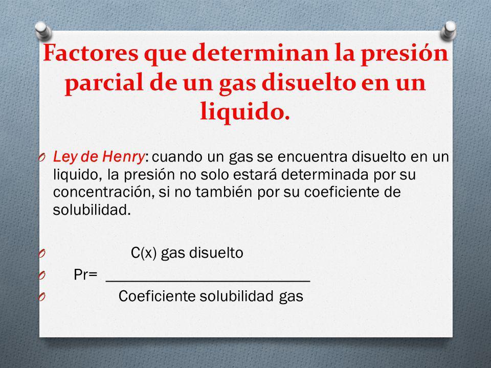 Factores que determinan la presión parcial de un gas disuelto en un liquido. O Ley de Henry: cuando un gas se encuentra disuelto en un liquido, la pre