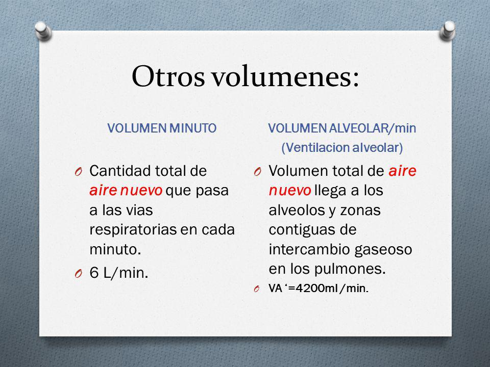 Otros volumenes: VOLUMEN MINUTO VOLUMEN ALVEOLAR/min (Ventilacion alveolar) O Cantidad total de aire nuevo que pasa a las vias respiratorias en cada minuto.