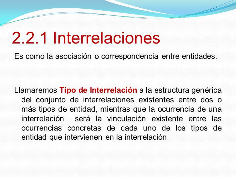 2.2.1 Interrelaciones Es como la asociación o correspondencia entre entidades. Llamaremos Tipo de Interrelación a la estructura genérica del conjunto