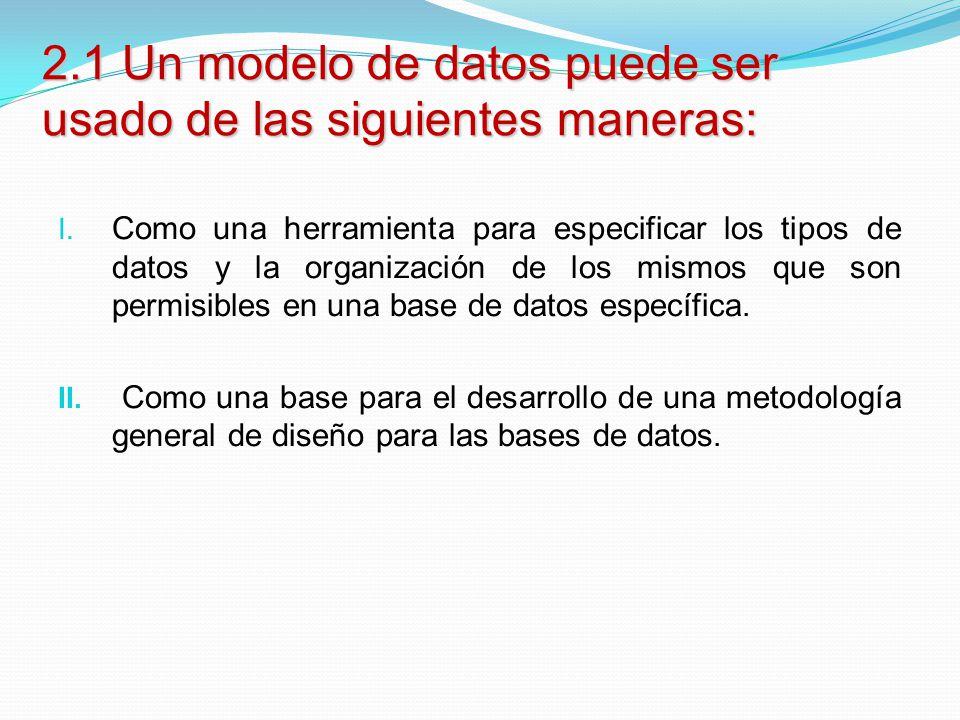 2.1 Un modelo de datos puede ser usado de las siguientes maneras: I. Como una herramienta para especificar los tipos de datos y la organización de los