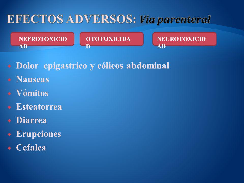 Dolor epigastrico y cólicos abdominal Nauseas Vómitos Esteatorrea Diarrea Erupciones Cefalea NEFROTOXICID AD OTOTOXICIDADNEUROTOXICIDA D