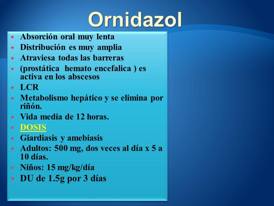 Absorción oral muy lenta Distribución es muy amplia Atraviesa todas las barreras (prostática hemato encefalica ) es activa en los abscesos LCR Metabol