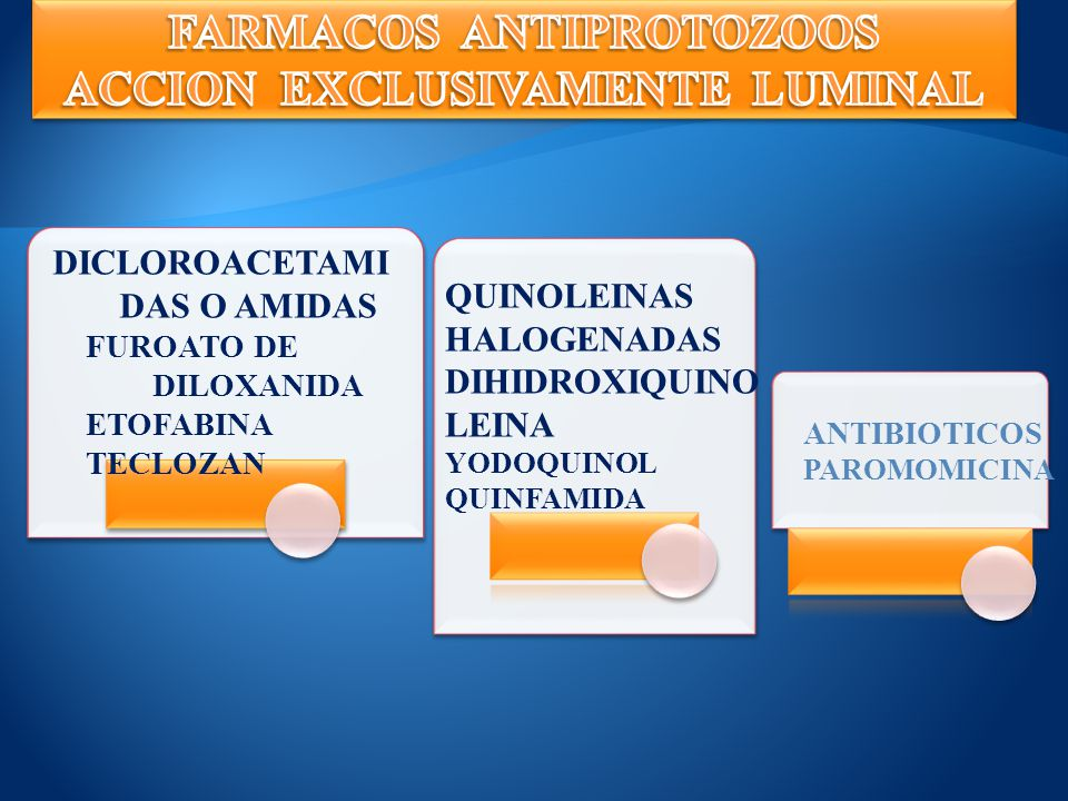 Actividad antiprotozoica y Antianaeróbica igual al metronidazol.