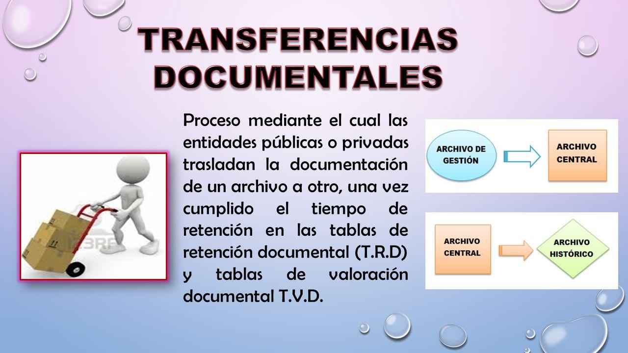 Proceso mediante el cual las entidades públicas o privadas trasladan la documentación de un archivo a otro, una vez cumplido el tiempo de retención en