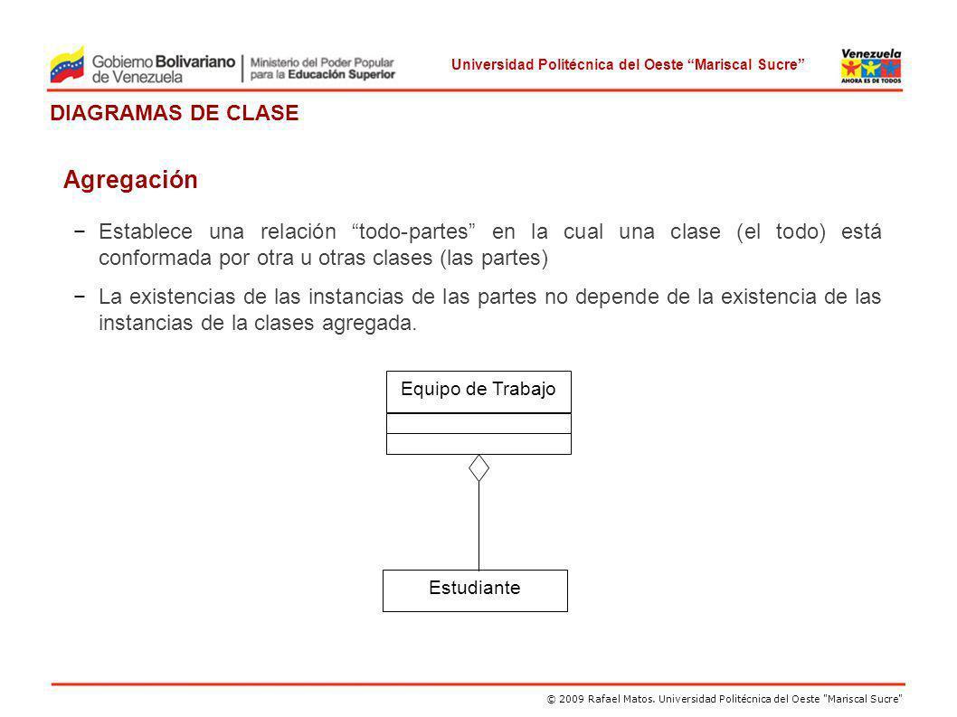 Universidad Politécnica del Oeste Mariscal Sucre DIAGRAMAS DE CLASE © 2009 Rafael Matos.