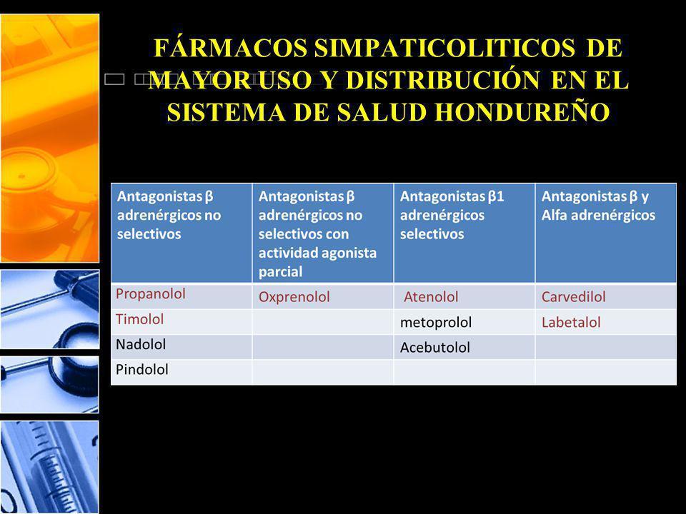 PRINCIPALES INDICACIONES DE LOS ANTAGONISTAS β: Enfermedades Cardiovasculares: 1)HTA.