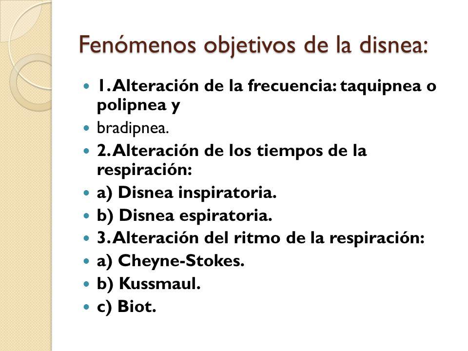 Fenómenos objetivos de la disnea: 1.Alteración de la frecuencia: taquipnea o polipnea y bradipnea.